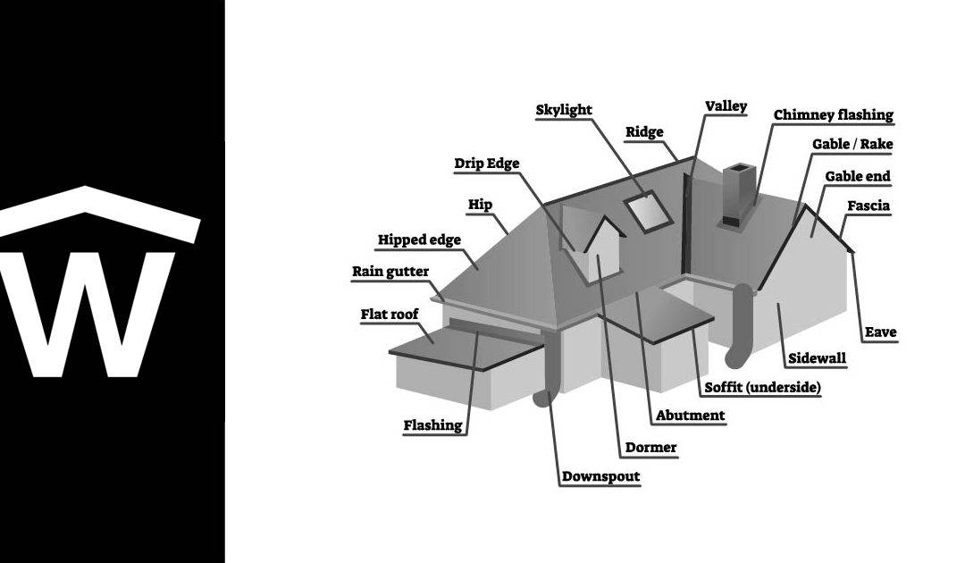 The Parts of Your Roof: Roofing Lingo Explained